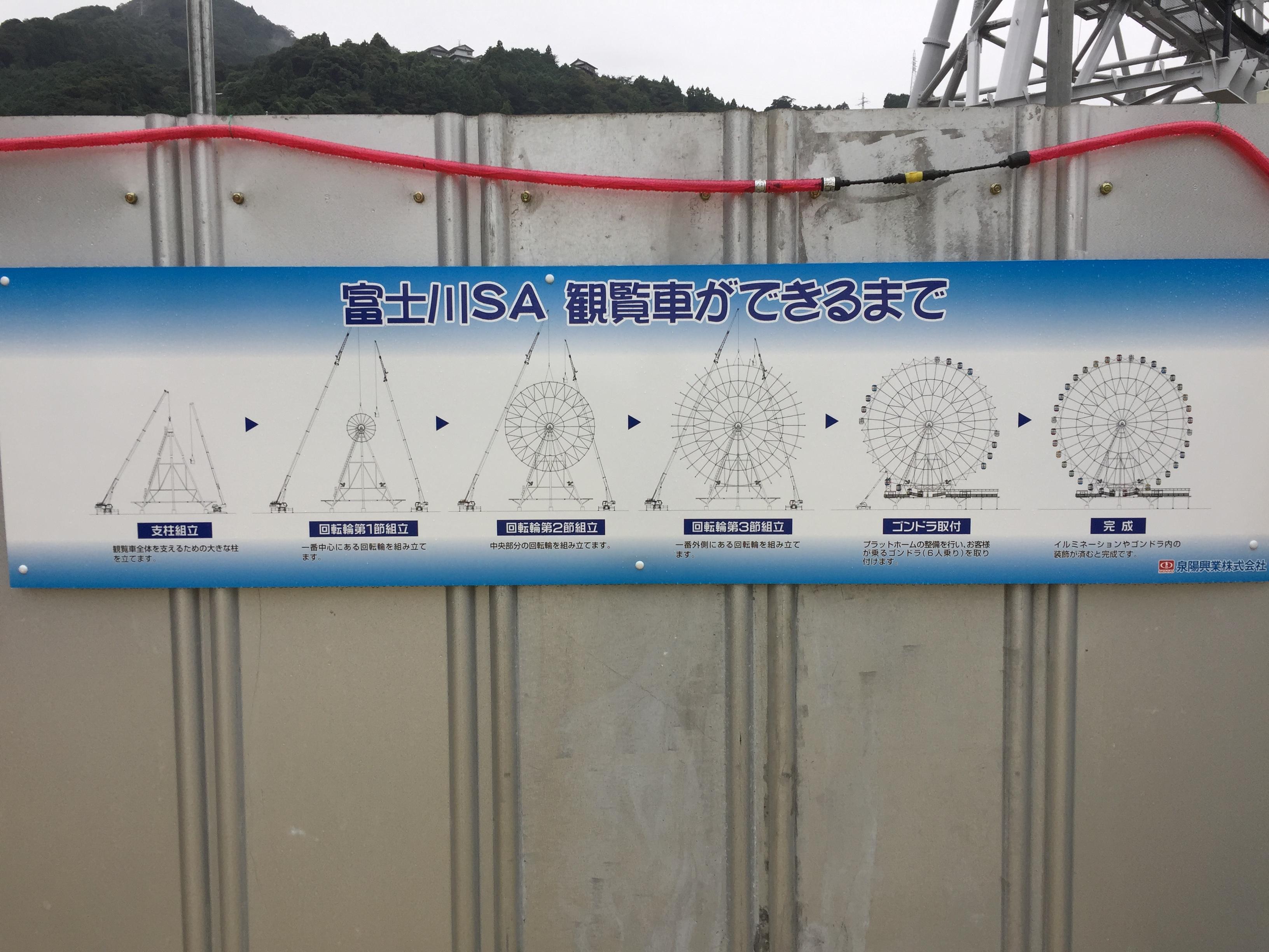 東名高速道路 富士川サービスエリア